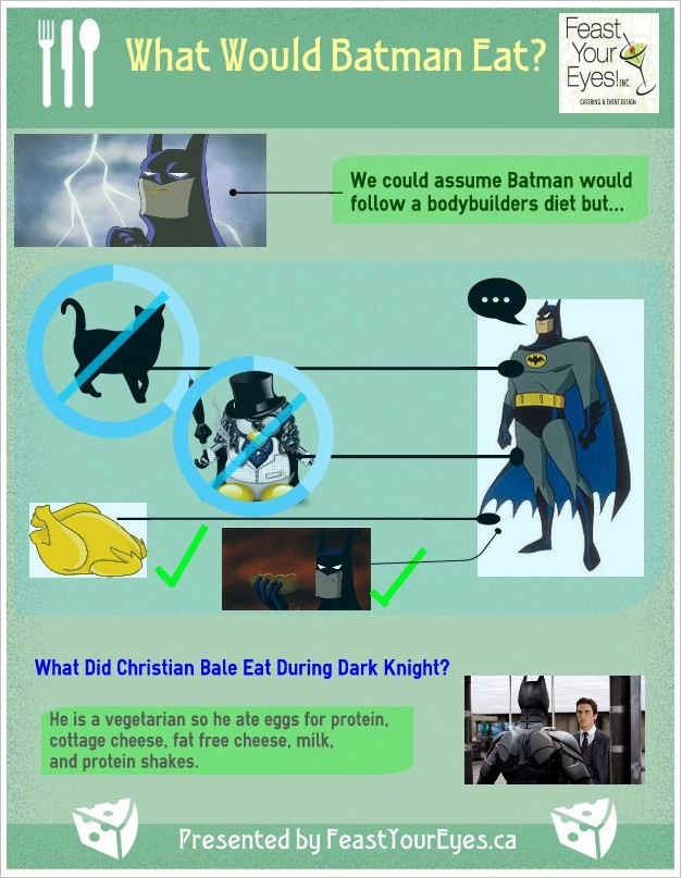What Would Batman Eat? (Infographic)
